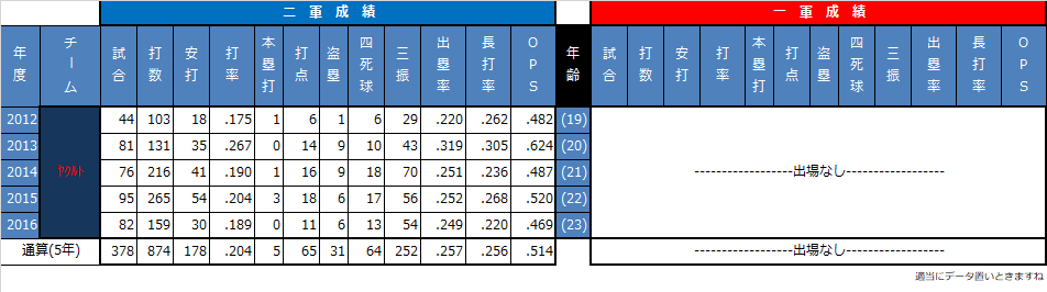 川上竜平の画像 p1_38